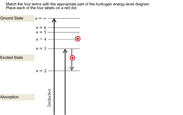 what is an energy level diagram starting capacitor wiring solved match the four terms with appropriate part of hydrogen