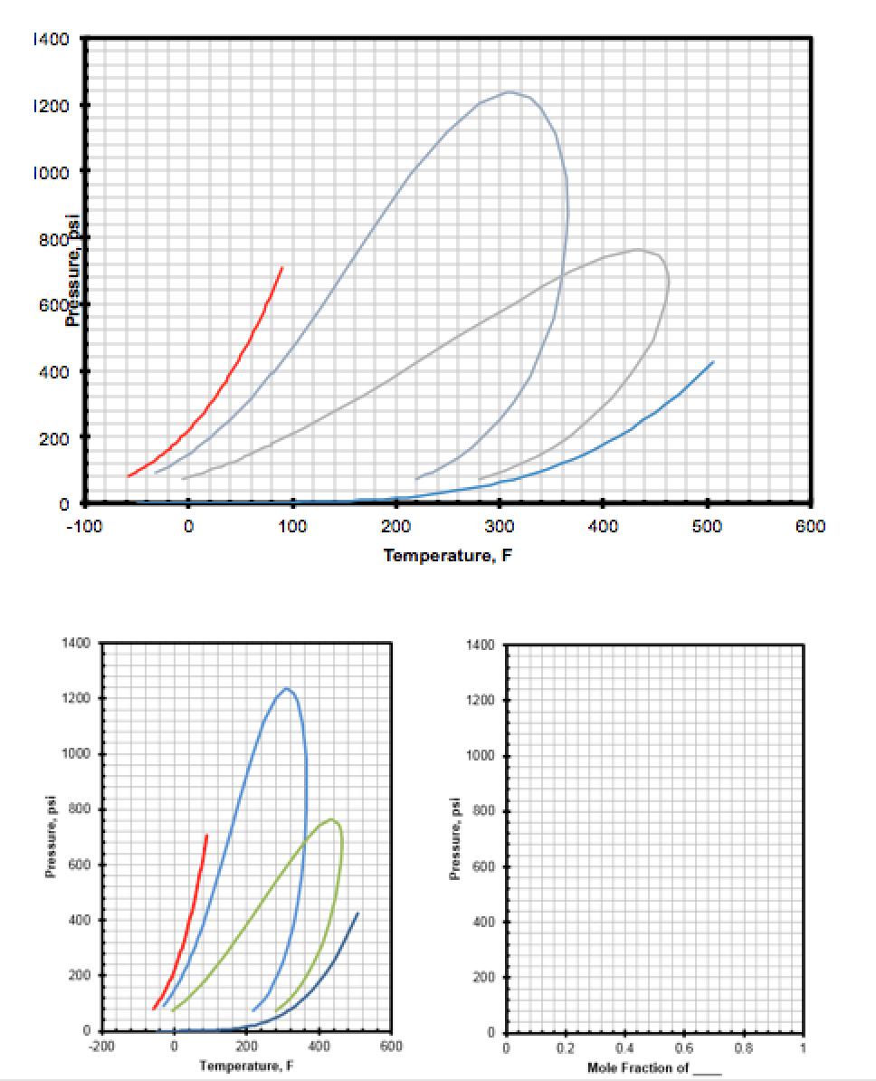 hight resolution of the following diagram below shows the vapor pressu