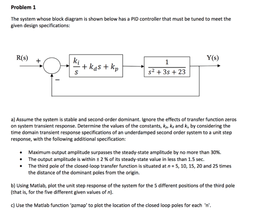 small resolution of problem 1 the system whose block diagram is shown below has a pid controller that must