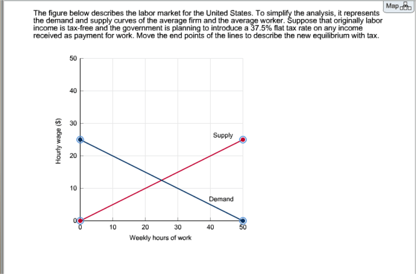 hight resolution of image for the figure below describes the labor market for the united states to simplify