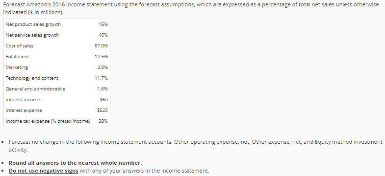 Solved: Forecast Amazon's 2016 Balance Sheet Using The For