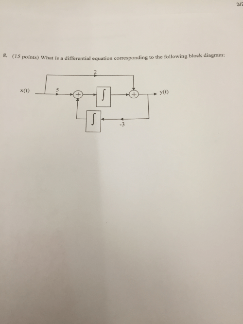 small resolution of what is a differential equation corresponding to t