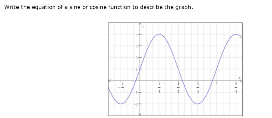 Solved: Write The Equation Of A Sine Or Cosine Function To