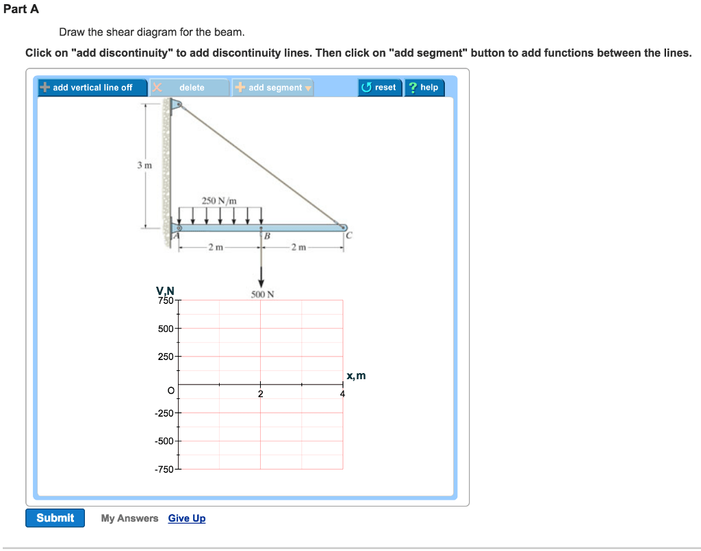 hight resolution of part a draw the shear diagram for the beam click on add discontinuity to add