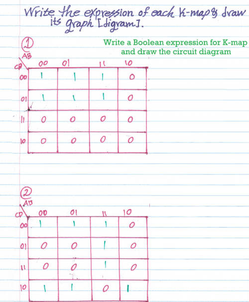small resolution of question write the expression of each k map draw its graph diagram write a boolean expression for k