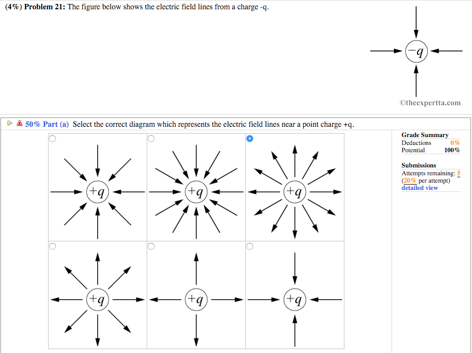 what do the lines represent in an electric field diagram hagstrom ultra swede wiring solved figure below shows fr question from a charge q select correct whi