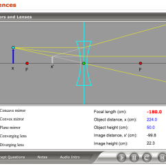 Mirror Ray Diagram Simulation Kicker L7 15 2 Ohm Wiring Solved Concept 26 4 Provides The Option Of Exp Exploring That Applies To This Problem Distance Between An Object And Its Image Formed