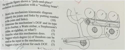 small resolution of question sketch the mechanism kinematic diagram identify the joints and links by putting number at the jo