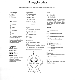 bioglyphs use these symbols to create your bioglyph diagram face shape o male eyebrows  [ 791 x 1024 Pixel ]