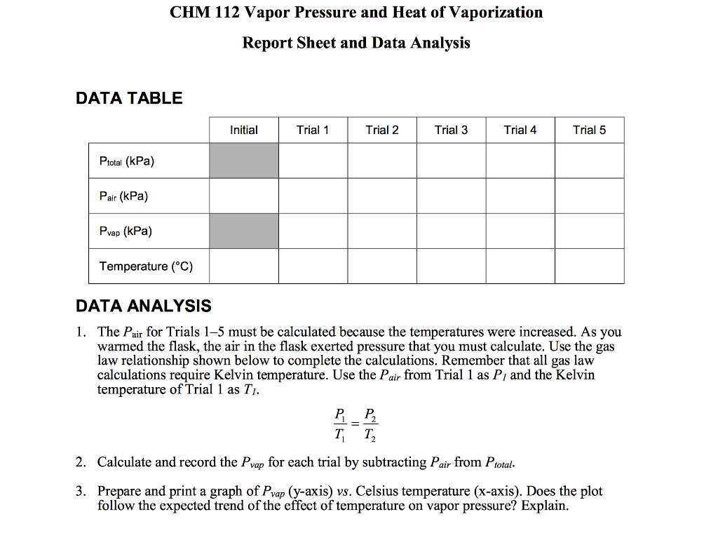 Pls Help I Don T Understand This Data Table I A