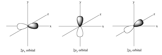 Solved: 9. The Work Function, ?, Is The Minimum Energy Nee
