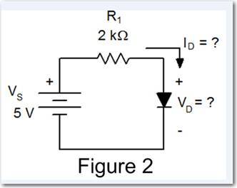 Shockley diode equation example