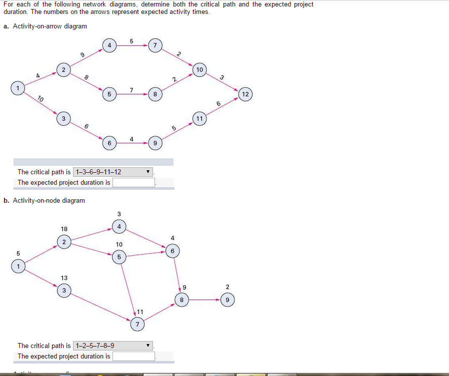 network diagram and critical path aprilia rs 125 wiring solved for each of the following diagrams determ image determine both