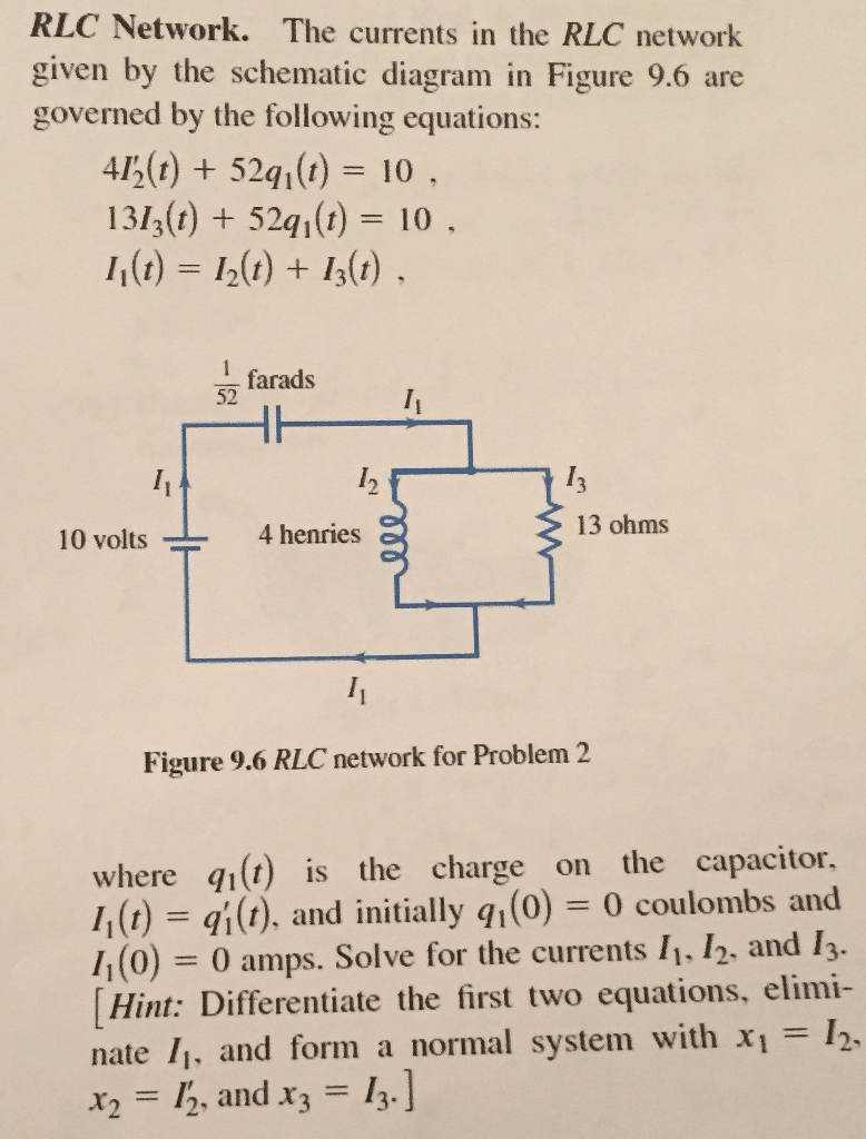 hight resolution of rlc network the currents in the rlc network given by the schematic diagram in figure
