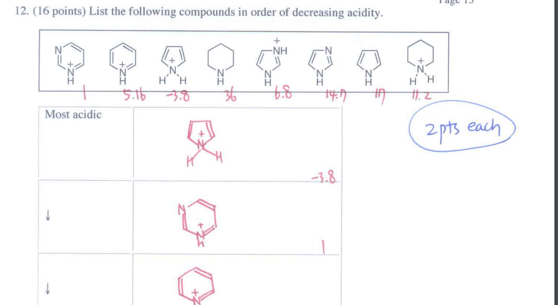 Solved: I Don't Know The Pka Value About My Exam Answer. B