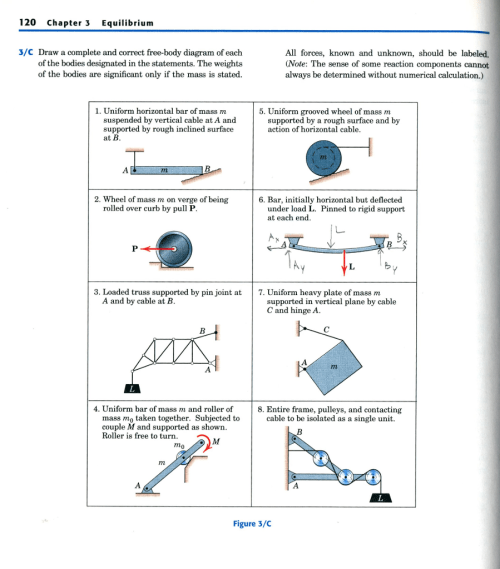 small resolution of solved draw a complete and correct free body diagram of e 120 chapter 3 equilibrium 3