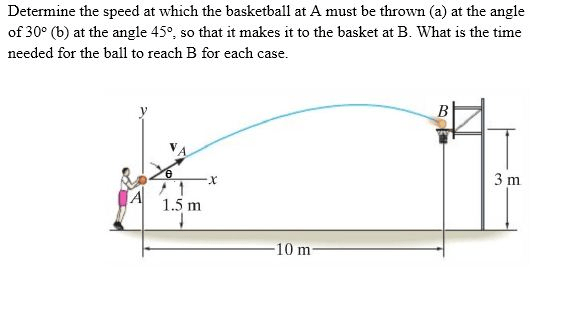 Determine The Speed At Which The Basketball At A M