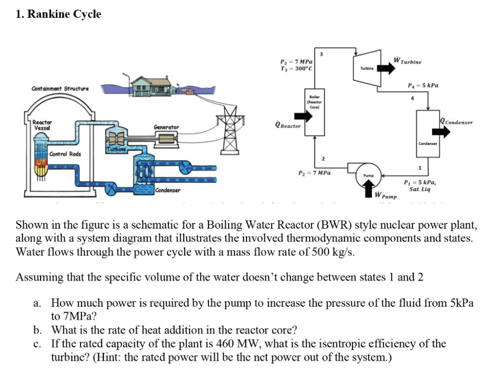 medium resolution of 1 rankine cycle 7 mpa turbine t3 300 c turbine p 5 kpa