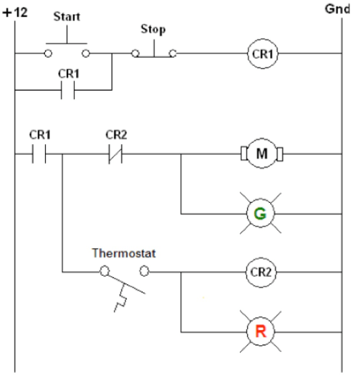 small resolution of  ladder logic diagram 12 start stop cr1 cr2 r1 thermostat cr1 m cr2 gnd