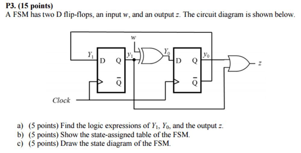 medium resolution of a fsm has two d flip flops an input w and an out