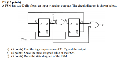 small resolution of a fsm has two d flip flops an input w and an out