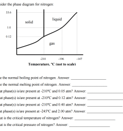 consider the phase diagram for nitrogen 33 6 liqui [ 1569 x 1302 Pixel ]