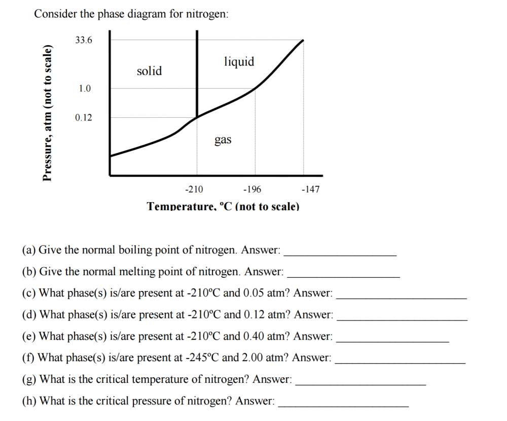 medium resolution of consider the phase diagram for nitrogen 33 6 liqui