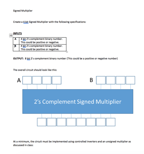small resolution of question signed multiplier create a 4bit signed multiplier with the following specifications inputs a 4 bit 2 s complement binary number