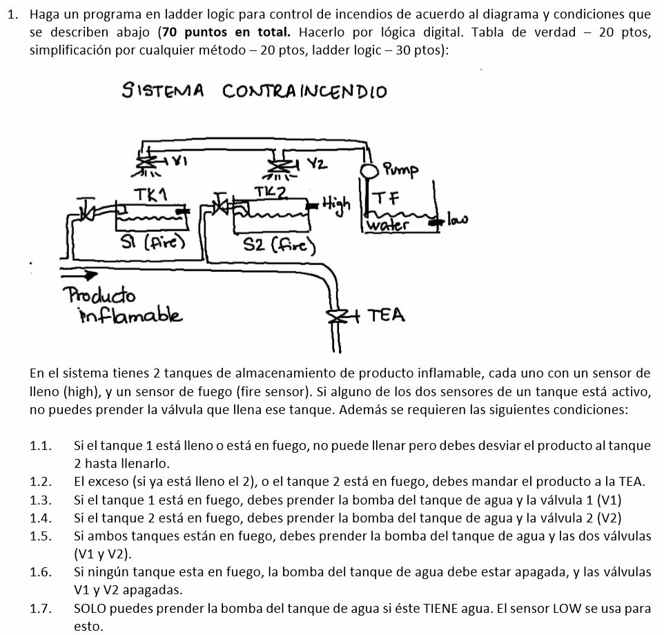 medium resolution of haga un programa en ladder logic para control de incendios de acuerdo al diagrama