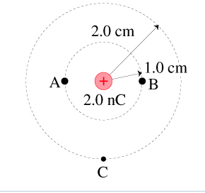 Solved: What Is The Electric Potential At Points A, B, And