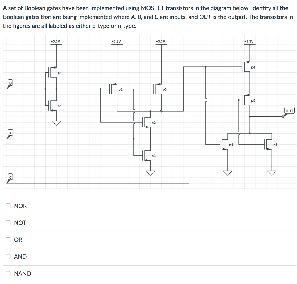 hight resolution of a set of boolean gates have been implemented using m transistors in the diagram below