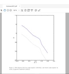 4 homework07 pdf adobe acrobat reader dc file edit view window help hirohide hirohide consider the attached hr diagram  [ 2500 x 1406 Pixel ]