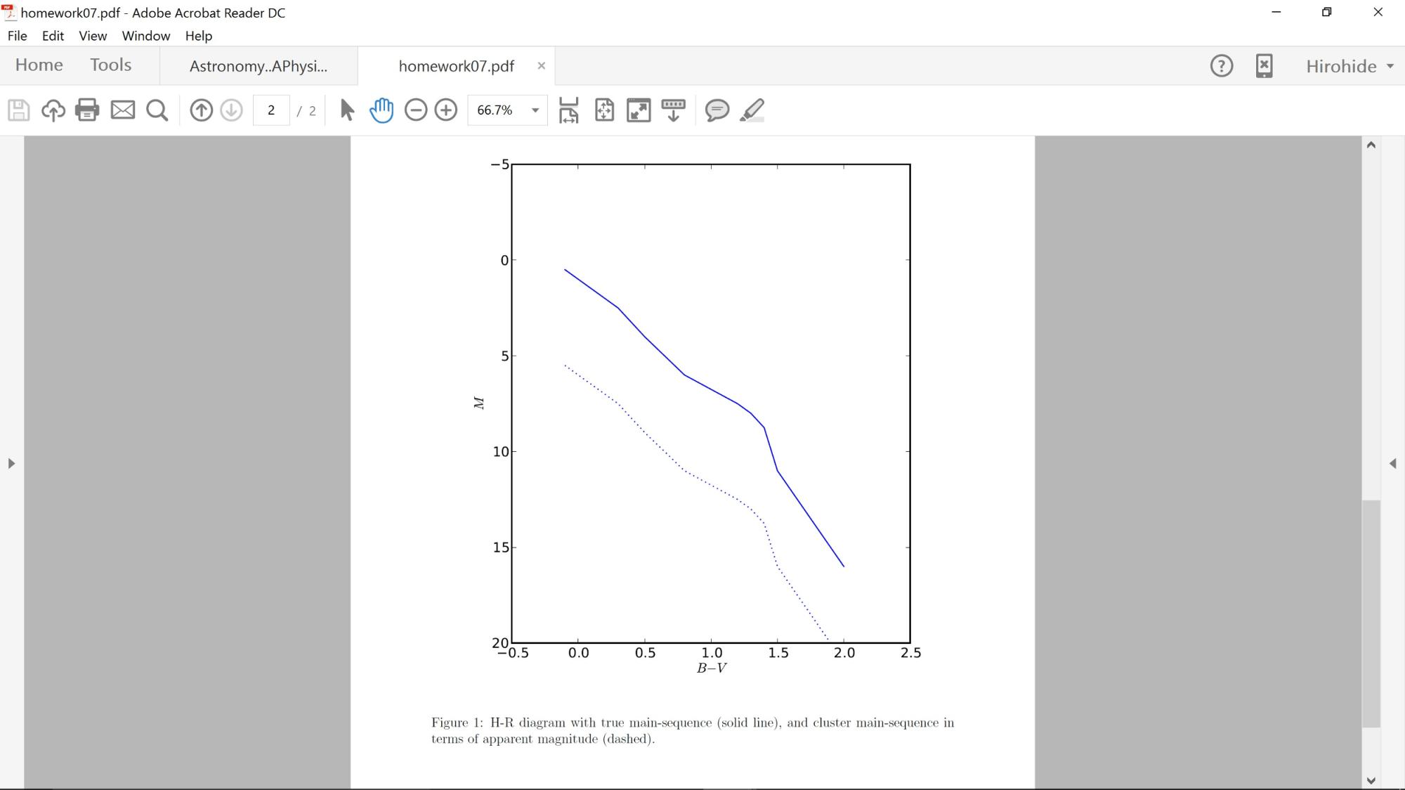 hight resolution of 4 homework07 pdf adobe acrobat reader dc file edit view window help hirohide hirohide consider the attached hr diagram