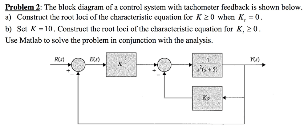 medium resolution of the block diagram of a control system with tachome