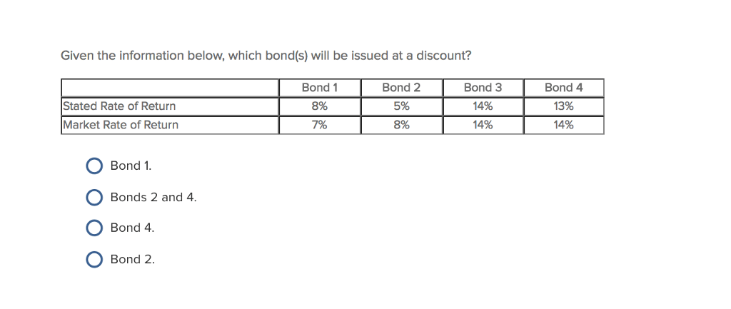 Solved: Given The Information Below, Which Bond(s) Will Be