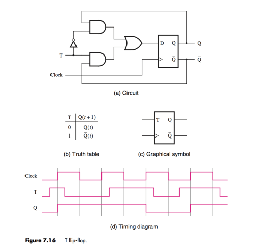 small resolution of 2 clock a circuit t q t 1 0 q0t 1q0