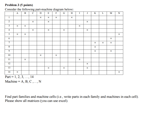 small resolution of problem 3 5 points consider the following part machine diagram below m 10
