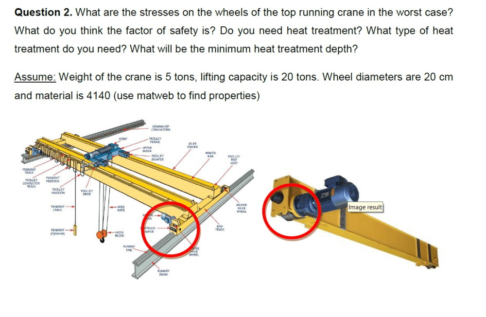 medium resolution of what are the stresses on the wheels of the top run