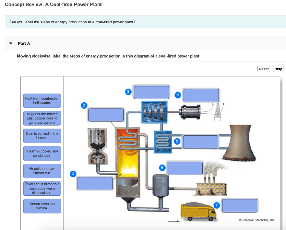 medium resolution of concept review a coal fired power plant can you label the steps of energy