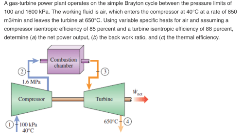 small resolution of a gas turbine power plant operates on the simple b