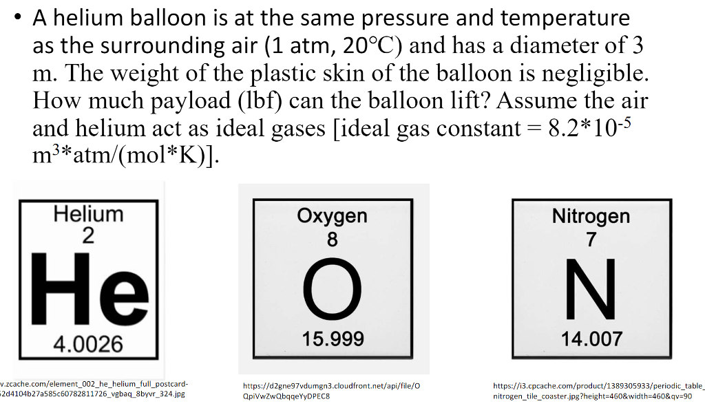 Solved: • A Helium Balloon Is At The Same Pressure And Tem