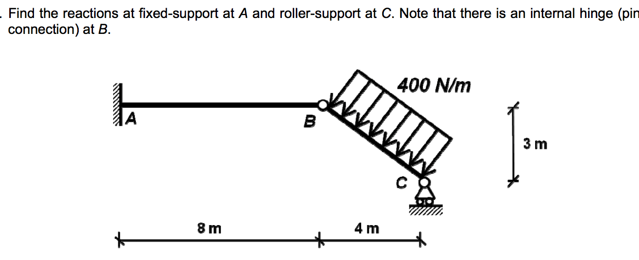 draw the shear and moment diagrams for the cantilevered beam
