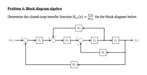 Solved: Problem 4: Block Diagram Algebra Determine The Clo