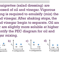 7 vinaigrettes salad dressing are composed of oil and vinegar vigorous shaking [ 1128 x 838 Pixel ]