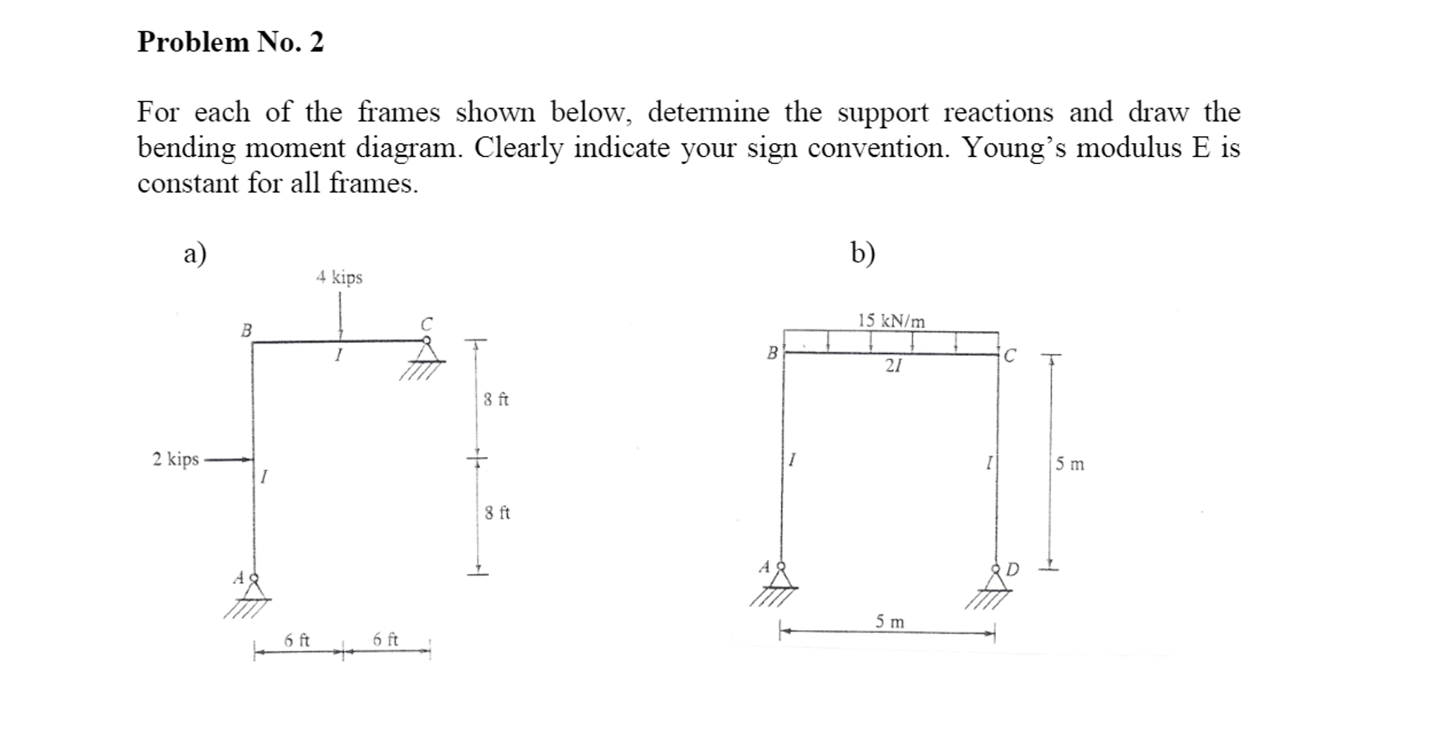 Solved For Each Of The Frames Shown Below Determine The
