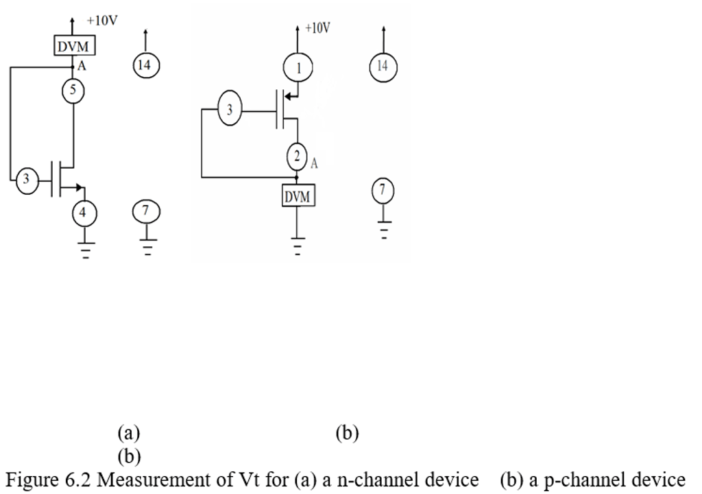 Solved: .(a) For An MOS Device, If VGS ?Vt (NMOS) Or VGS