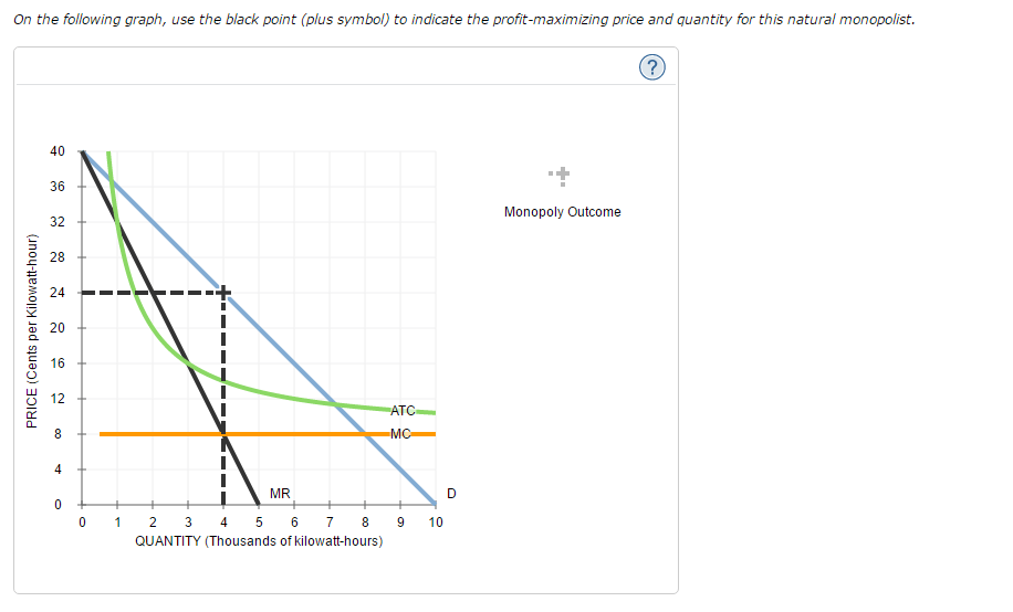 Solved: 8. Natural Monopoly Analysis The Following Graph S
