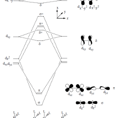 Electron Dot Diagram For Ph3 Ring Doorbell Sale Lewis Structure 10429 Loadtve