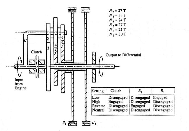 Solved: The Figure Below Shows The Planetary Gear Trains T