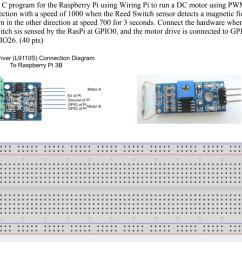 write a c program for the raspberry pi using wiring pi to run a [ 1024 x 827 Pixel ]